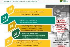 ФТС России будет работать с единым ресурсом лицевых счетов
